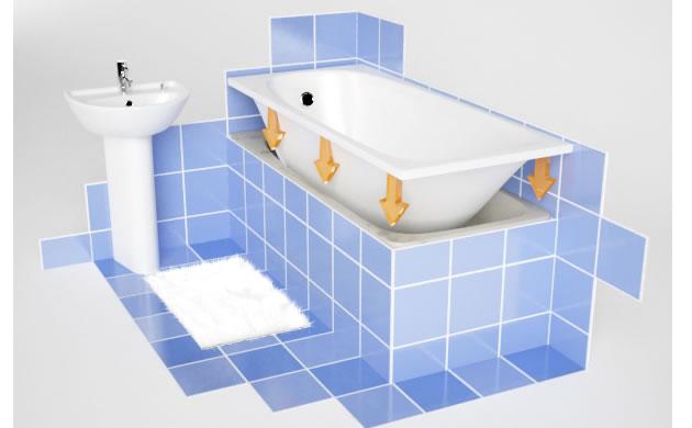 Wanna w wannie - renowacja akryl