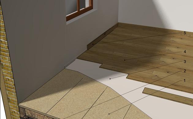 Płyta mfp na starej podłodze drewnianej